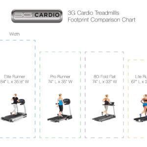 3G Cardio Treadmills footprint comparison