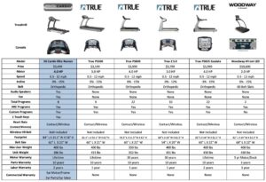 3G Cardio Elite Runner Treadmill Comparison Chart