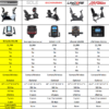 Elite RB Recumbent Bike comparison chart 1