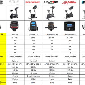 Elite UB Upright Bike Comparison Chart