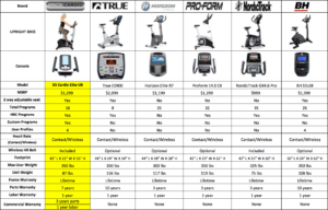 Elite UB Upright Bike Comparison Chart