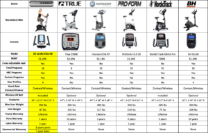 Elite UB Upright Bike comparison chart 2