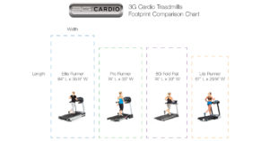 3G Cardio Treadmill Variety - Our Treadmills Fit a Variety of Spaces