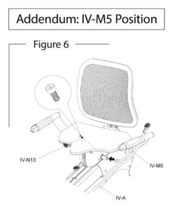 Addendum IV M5 Position