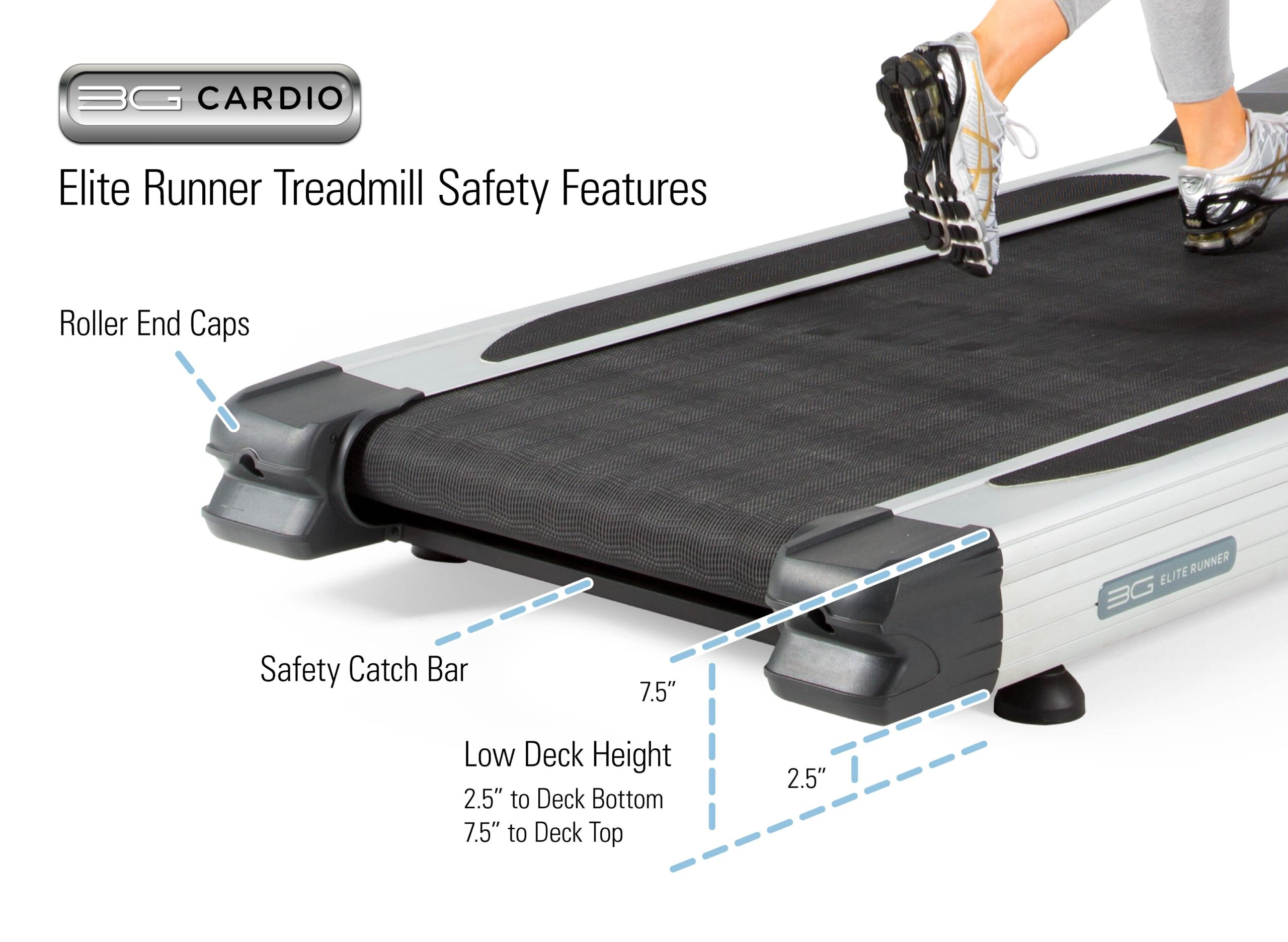 3G Cardio Elite Runner Treadmill Safety Features - Safety Catch Bar and Roller End Caps and Deck Height